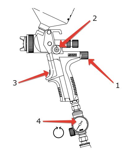 Регулировка входного давления по подключенному к ручке пистолета манометру-регулятору.